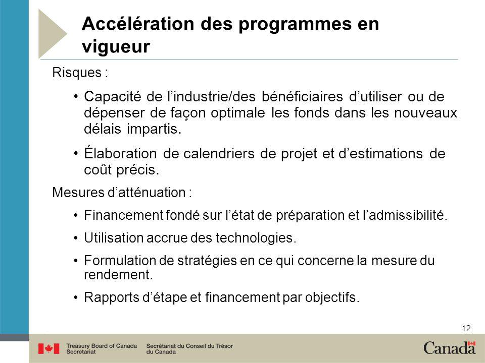 12 Accélération des programmes en vigueur Risques : Capacité de lindustrie/des bénéficiaires dutiliser ou de dépenser de façon optimale les fonds dans