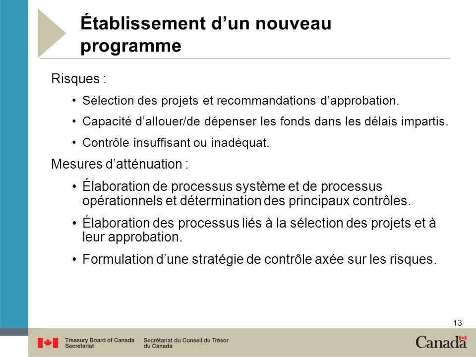 13 Établissement dun nouveau programme Risques : Sélection des projets et recommandations dapprobation. Capacité dallouer/de dépenser les fonds dans l