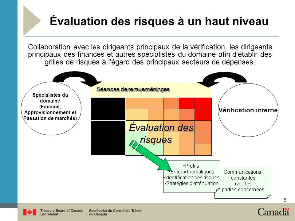 6 Évaluation des risques à un haut niveau Séances de remueméninges Vérification interne Collaboration avec les dirigeants principaux de la vérificati