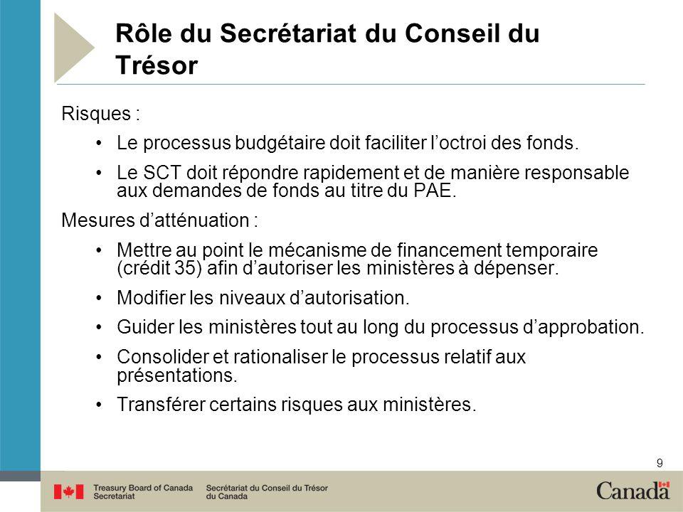 9 Rôle du Secrétariat du Conseil du Trésor Risques : Le processus budgétaire doit faciliter loctroi des fonds. Le SCT doit répondre rapidement et de m