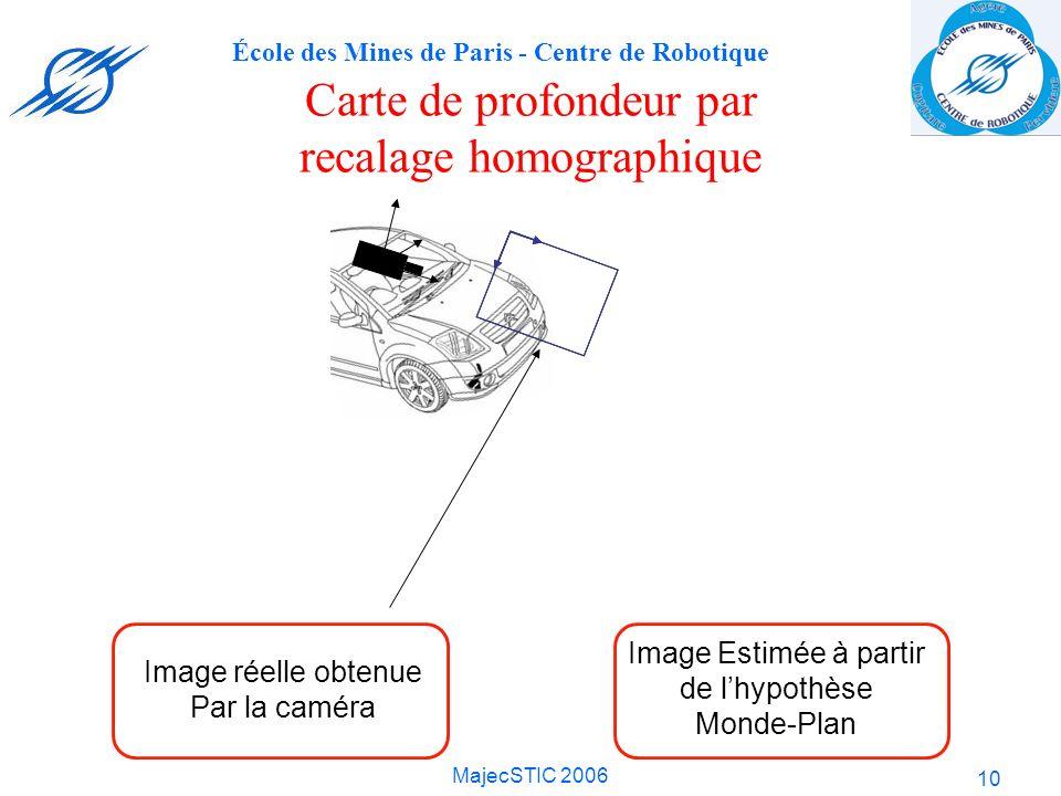École des Mines de Paris - Centre de Robotique MajecSTIC 2006 10 Image réelle obtenue Par la caméra Image Estimée à partir de lhypothèse Monde-Plan Ca