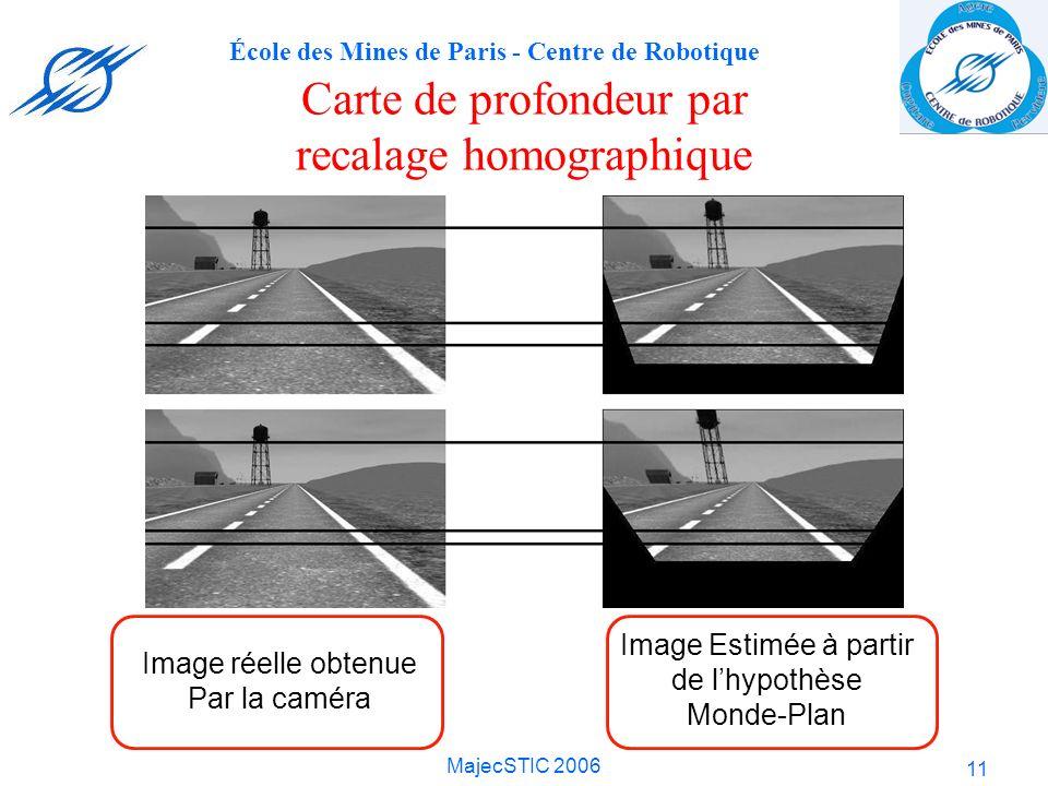 École des Mines de Paris - Centre de Robotique MajecSTIC 2006 11 Image réelle obtenue Par la caméra Image Estimée à partir de lhypothèse Monde-Plan Ca