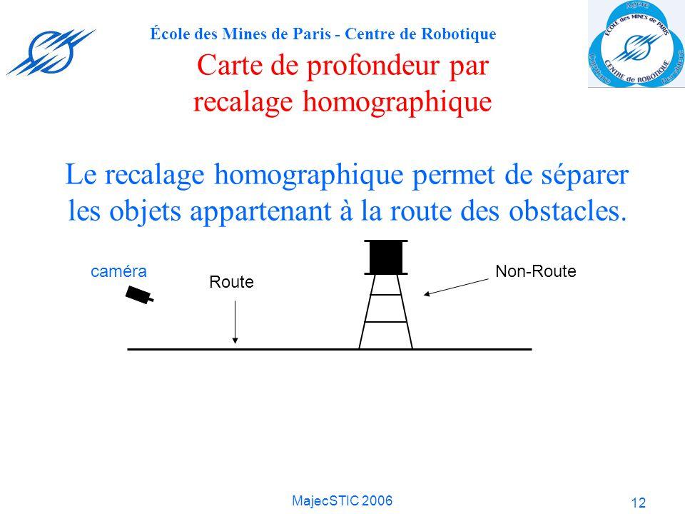École des Mines de Paris - Centre de Robotique MajecSTIC 2006 12 Carte de profondeur par recalage homographique Le recalage homographique permet de sé