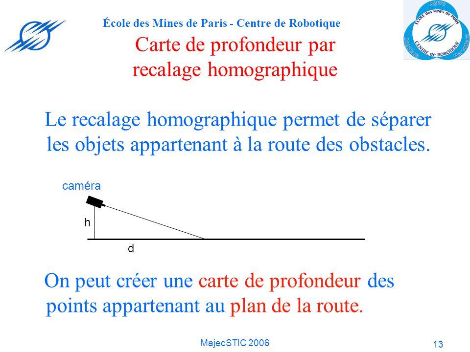 École des Mines de Paris - Centre de Robotique MajecSTIC 2006 13 Carte de profondeur par recalage homographique Le recalage homographique permet de sé