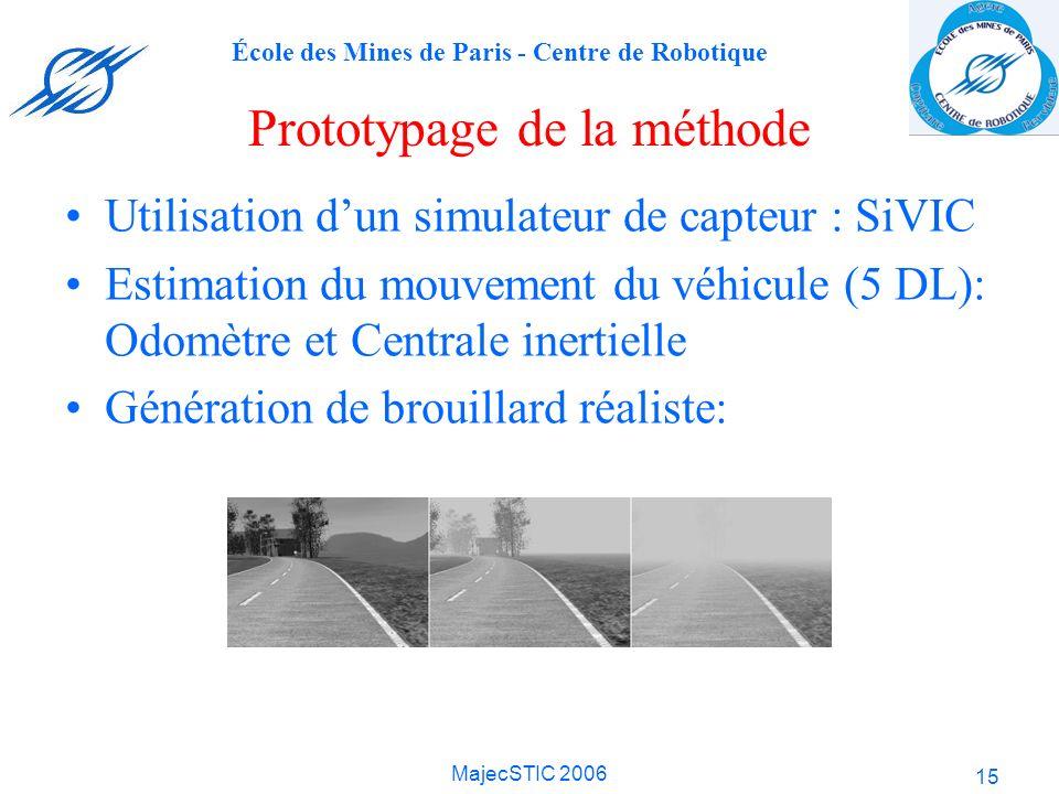 École des Mines de Paris - Centre de Robotique MajecSTIC 2006 15 Prototypage de la méthode Utilisation dun simulateur de capteur : SiVIC Estimation du