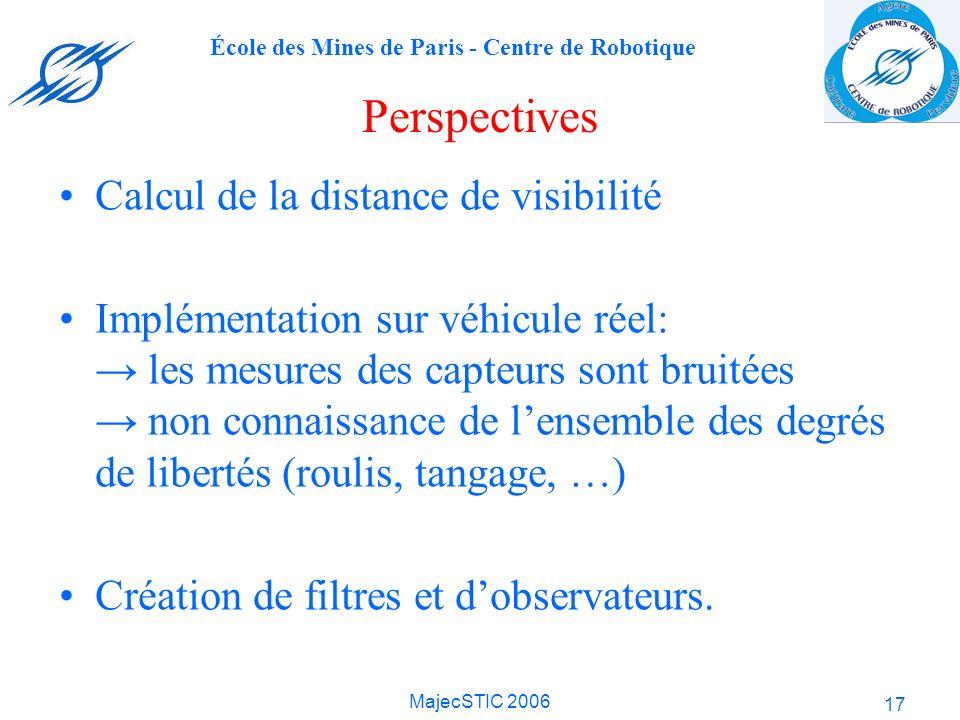 École des Mines de Paris - Centre de Robotique MajecSTIC 2006 17 Perspectives Calcul de la distance de visibilité Implémentation sur véhicule réel: le
