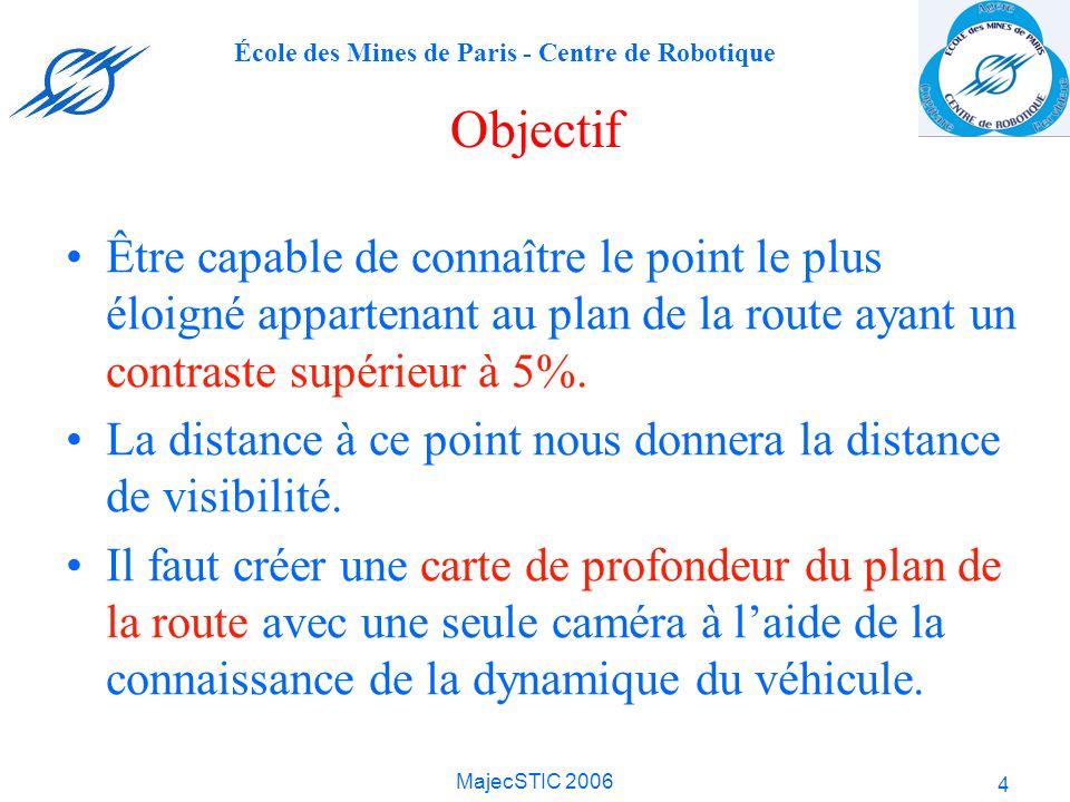 École des Mines de Paris - Centre de Robotique MajecSTIC 2006 15 Prototypage de la méthode Utilisation dun simulateur de capteur : SiVIC Estimation du mouvement du véhicule (5 DL): Odomètre et Centrale inertielle Génération de brouillard réaliste: