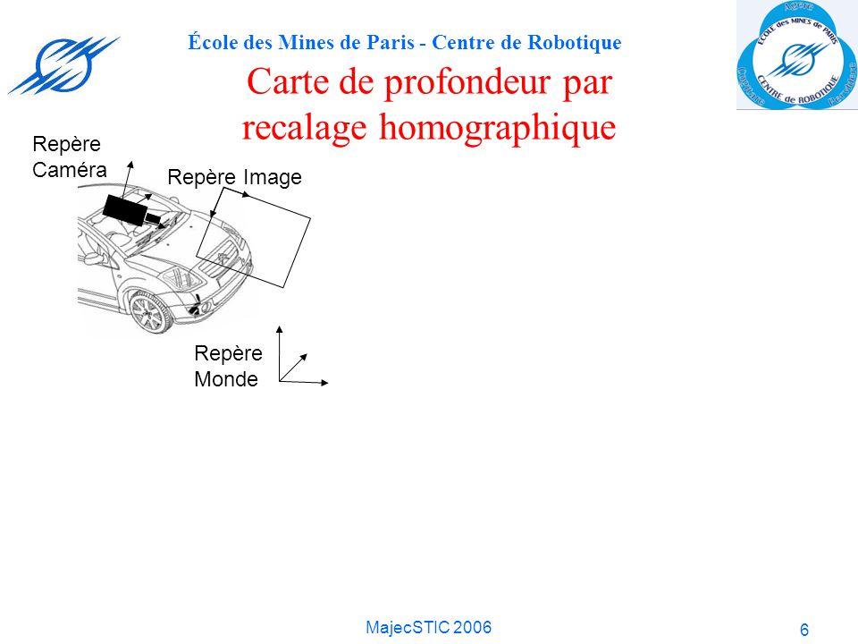École des Mines de Paris - Centre de Robotique MajecSTIC 2006 7 Repère Image Repère Caméra Repère Monde Rétro-projection hypothèse monde-plan Carte de profondeur par recalage homographique