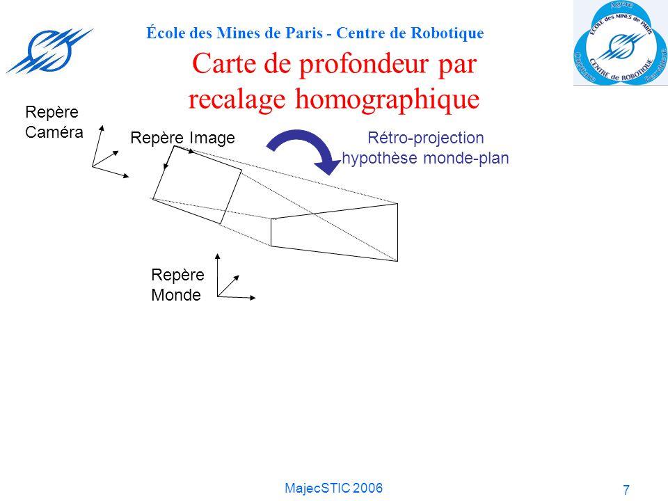 École des Mines de Paris - Centre de Robotique MajecSTIC 2006 7 Repère Image Repère Caméra Repère Monde Rétro-projection hypothèse monde-plan Carte de