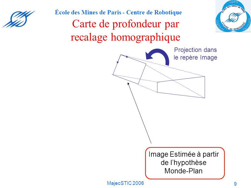 École des Mines de Paris - Centre de Robotique MajecSTIC 2006 10 Image réelle obtenue Par la caméra Image Estimée à partir de lhypothèse Monde-Plan Carte de profondeur par recalage homographique