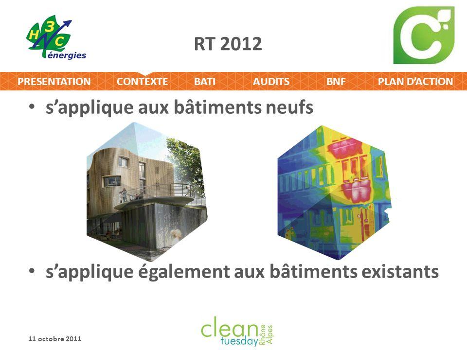 CONTEXTEBATIPLAN DACTIONPRESENTATIONAUDITSBNF RT 2012 sapplique aux bâtiments neufs sapplique également aux bâtiments existants 11 octobre 2011