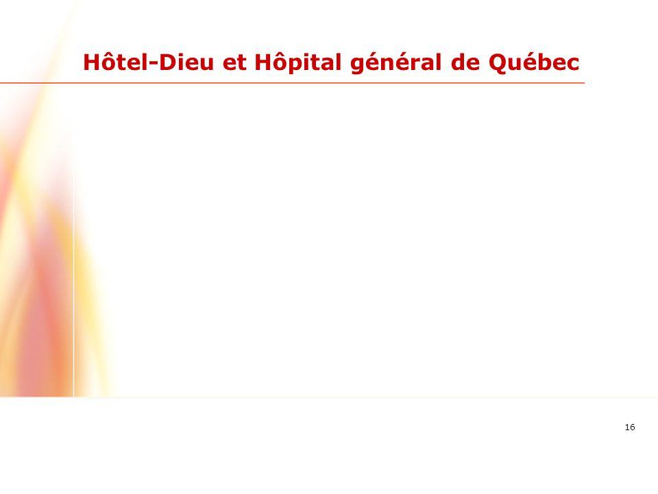 16 Hôtel-Dieu et Hôpital général de Québec