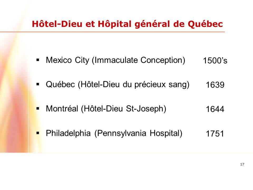 17 Hôtel-Dieu et Hôpital général de Québec Mexico City (Immaculate Conception) Québec (Hôtel-Dieu du précieux sang) Montréal (Hôtel-Dieu St-Joseph) Philadelphia (Pennsylvania Hospital) 1500s 1639 1644 1751