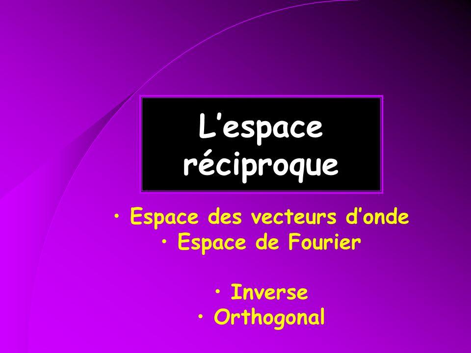Lespace réciproque Espace des vecteurs donde Espace de Fourier Inverse Orthogonal