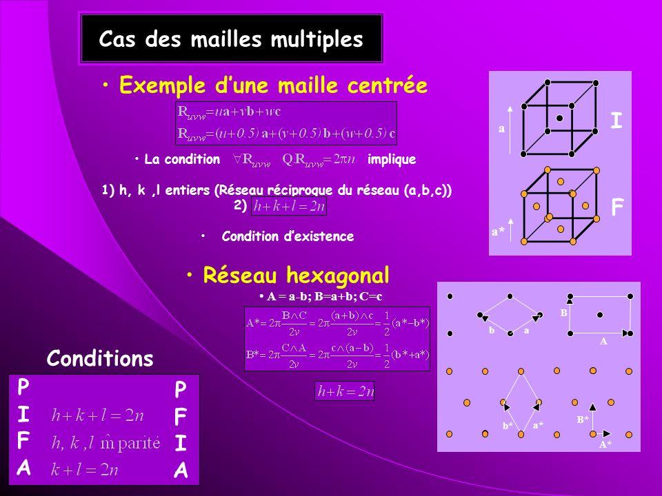 Cas des mailles multiples Exemple dune maille centrée La condition implique 1) h, k,l entiers (Réseau réciproque du réseau (a,b,c)) 2) Condition dexis