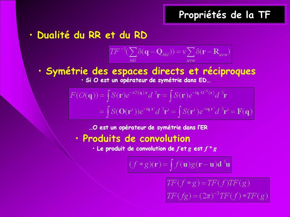 Propriétés de la TF Dualité du RR et du RD Symétrie des espaces directs et réciproques Si O est un opérateur de symétrie dans ED… …O est un opérateur