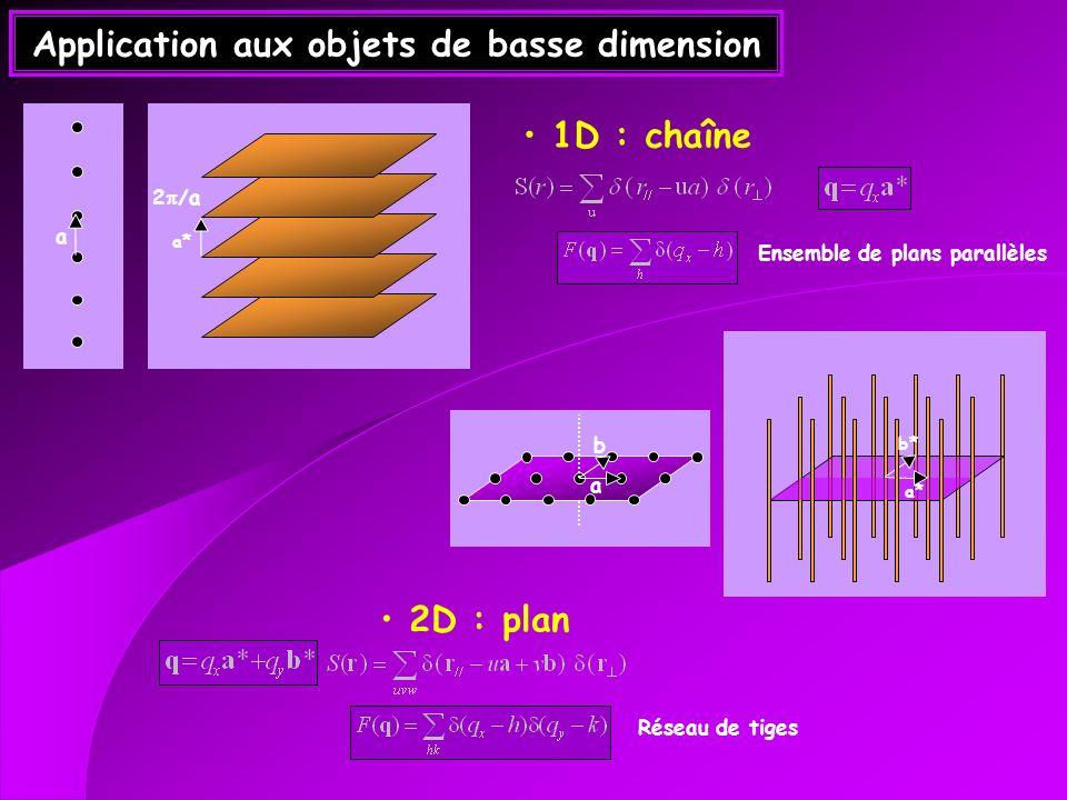 Application aux objets de basse dimension 2 /a a a 1D : chaîne 2D : plan Ensemble de plans parallèles Réseau de tiges a* b b* a*