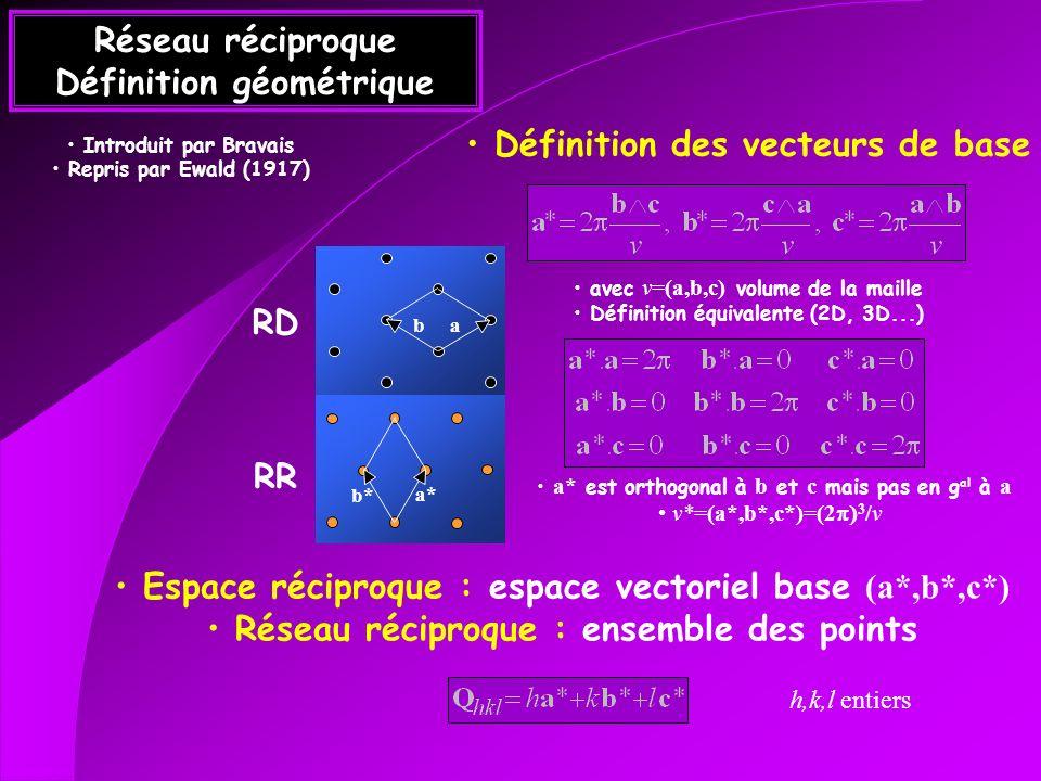 Réseau réciproque Définition géométrique Introduit par Bravais Repris par Ewald (1917) Définition des vecteurs de base avec v=(a,b,c) volume de la mai