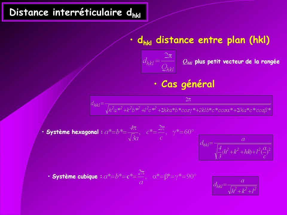 Distance interréticulaire d hkl Cas général Système hexagonal : Système cubique : d hkl distance entre plan (hkl) Q hkl plus petit vecteur de la rangé