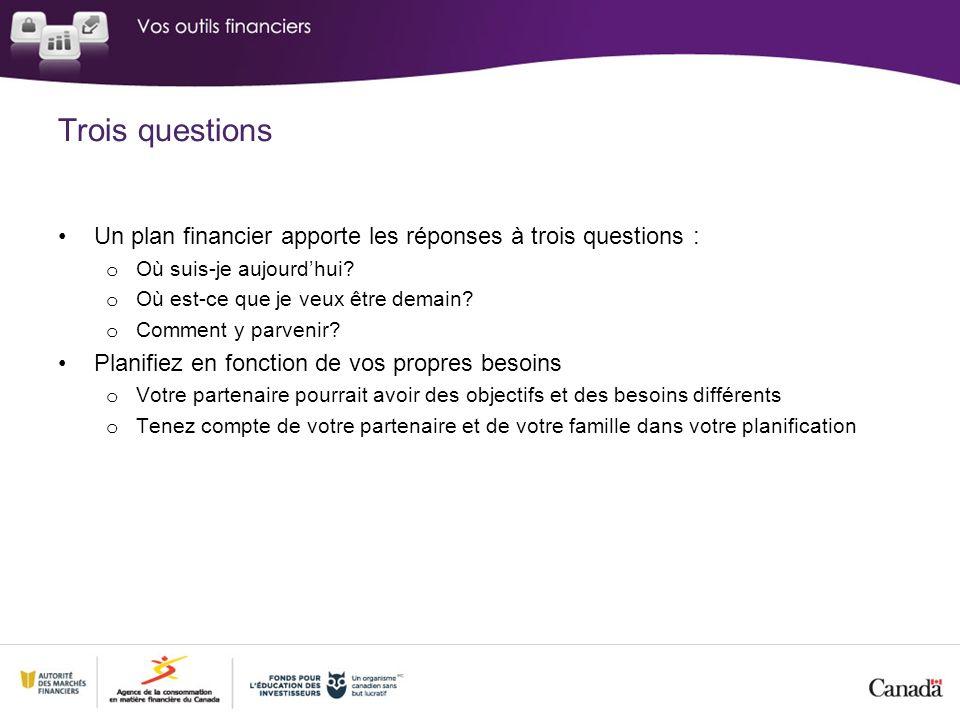 Trois questions Un plan financier apporte les réponses à trois questions : o Où suis-je aujourdhui? o Où est ce que je veux être demain? o Comment y p