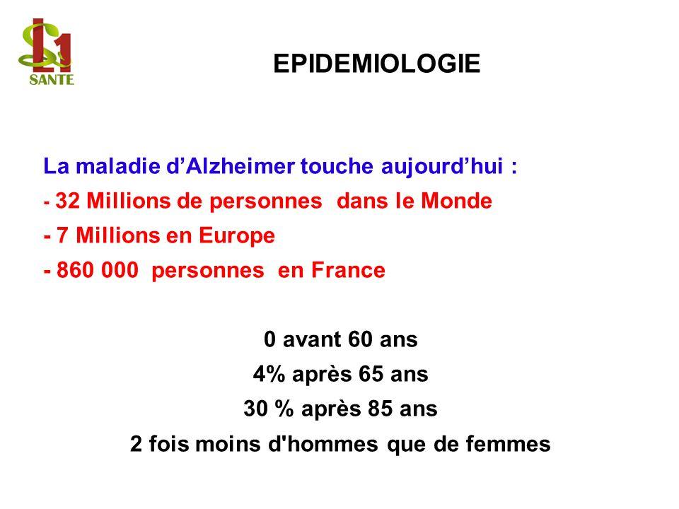 EPIDEMIOLOGIE La maladie dAlzheimer touche aujourdhui : - 32 Millions de personnes dans le Monde - 7 Millions en Europe - 860 000 personnes en France