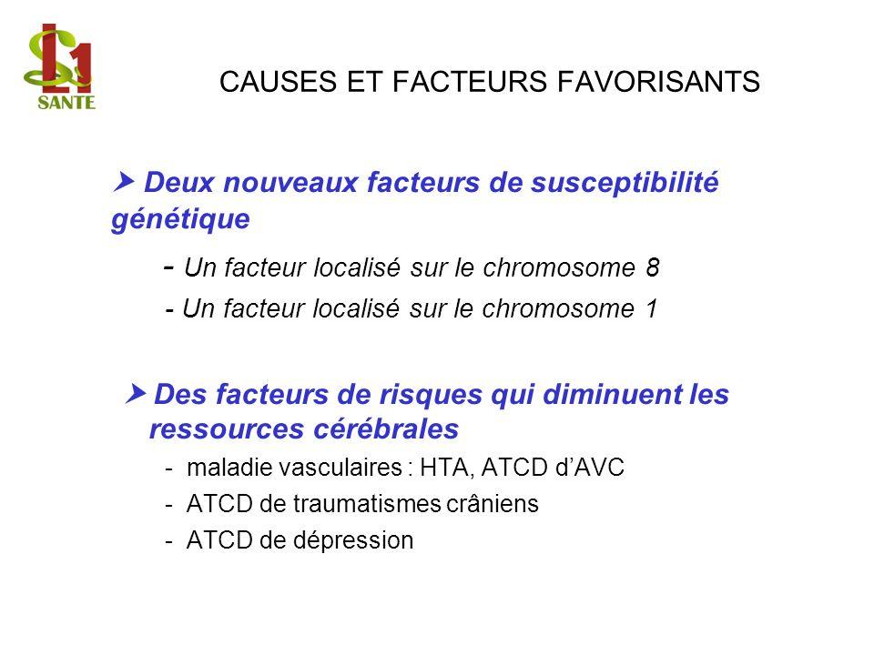 CAUSES ET FACTEURS FAVORISANTS Deux nouveaux facteurs de susceptibilité génétique - Un facteur localisé sur le chromosome 8 - Un facteur localisé sur