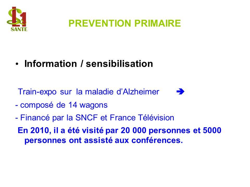 PREVENTION PRIMAIRE Information / sensibilisation Train-expo sur la maladie dAlzheimer - composé de 14 wagons - Financé par la SNCF et France Télévisi