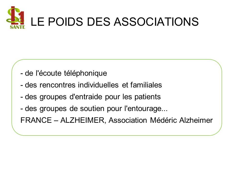 LE POIDS DES ASSOCIATIONS - de l'écoute téléphonique - des rencontres individuelles et familiales - des groupes d'entraide pour les patients - des gro