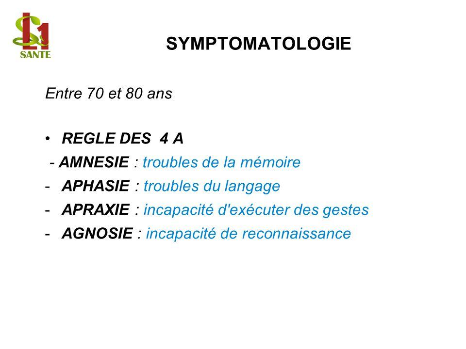 SYMPTOMATOLOGIE Entre 70 et 80 ans REGLE DES 4 A - AMNESIE : troubles de la mémoire -APHASIE : troubles du langage -APRAXIE : incapacité d'exécuter de