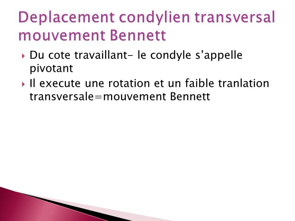 Du cote travaillant- le condyle sappelle pivotant Il execute une rotation et un faible tranlation transversale=mouvement Bennett