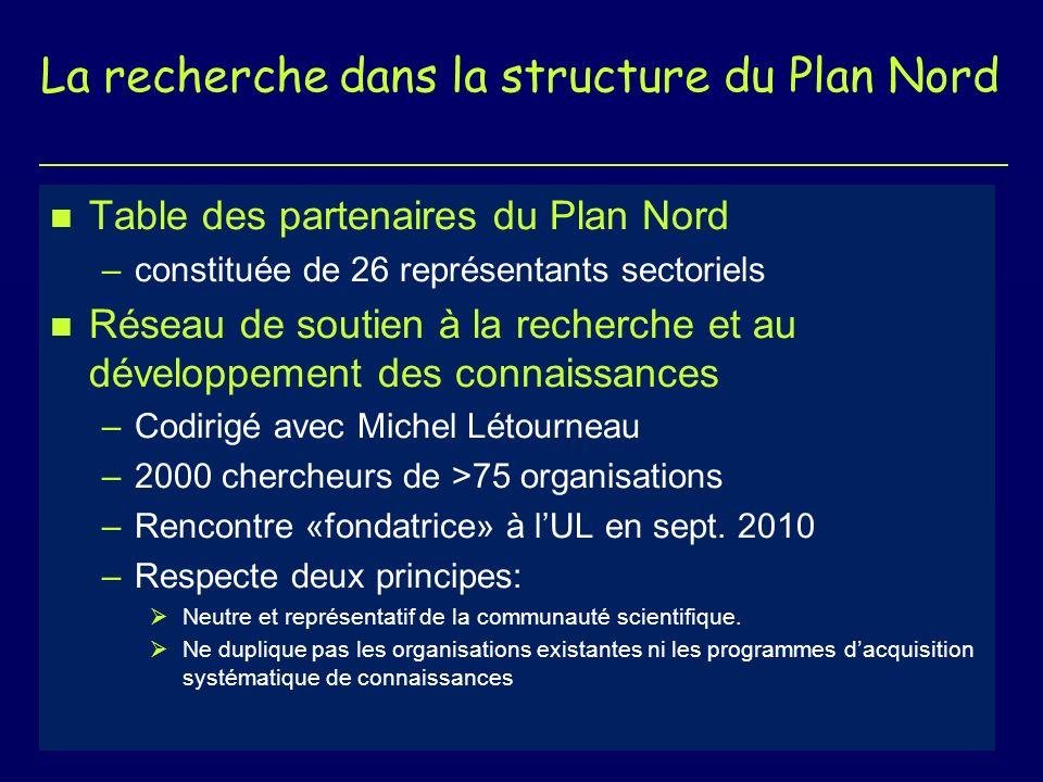 La recherche dans la structure du Plan Nord n Table des partenaires du Plan Nord –constituée de 26 représentants sectoriels n Réseau de soutien à la recherche et au développement des connaissances –Codirigé avec Michel Létourneau –2000 chercheurs de >75 organisations –Rencontre «fondatrice» à lUL en sept.