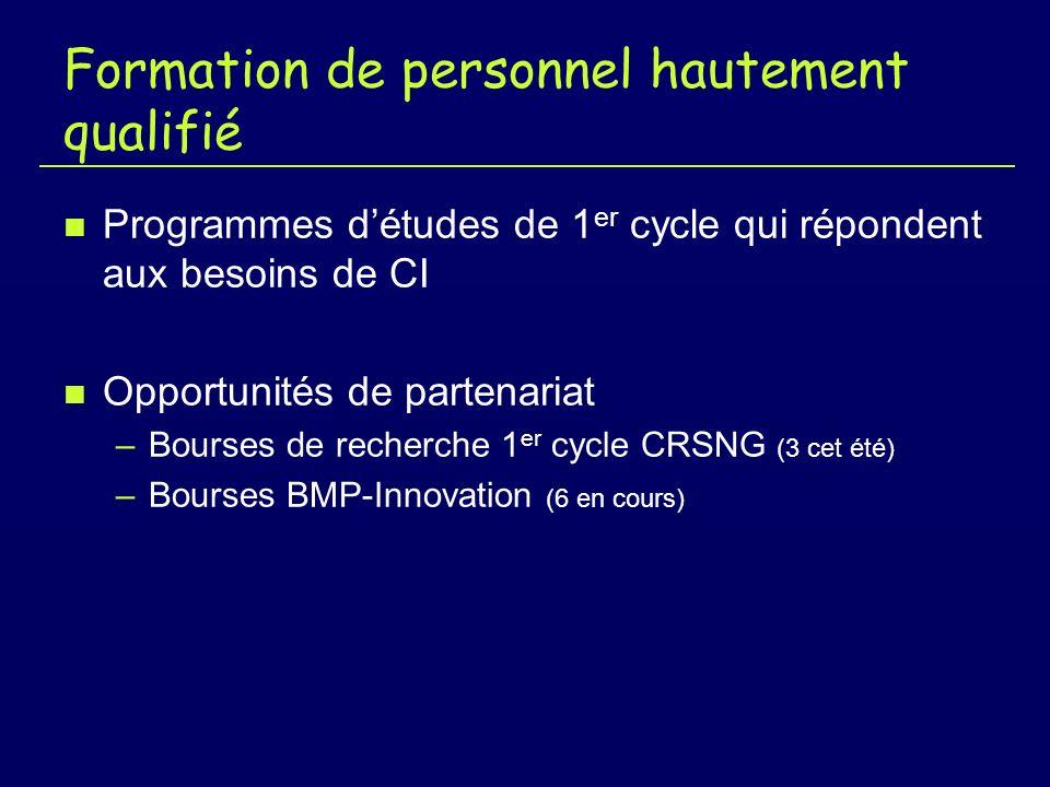 Formation de personnel hautement qualifié n Programmes détudes de 1 er cycle qui répondent aux besoins de CI n Opportunités de partenariat –Bourses de recherche 1 er cycle CRSNG (3 cet été) –Bourses BMP-Innovation (6 en cours)