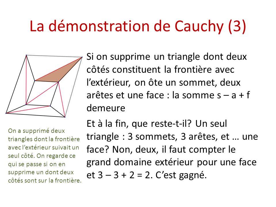 La démonstration de Cauchy (3) Si on supprime un triangle dont deux côtés constituent la frontière avec lextérieur, on ôte un sommet, deux arêtes et u