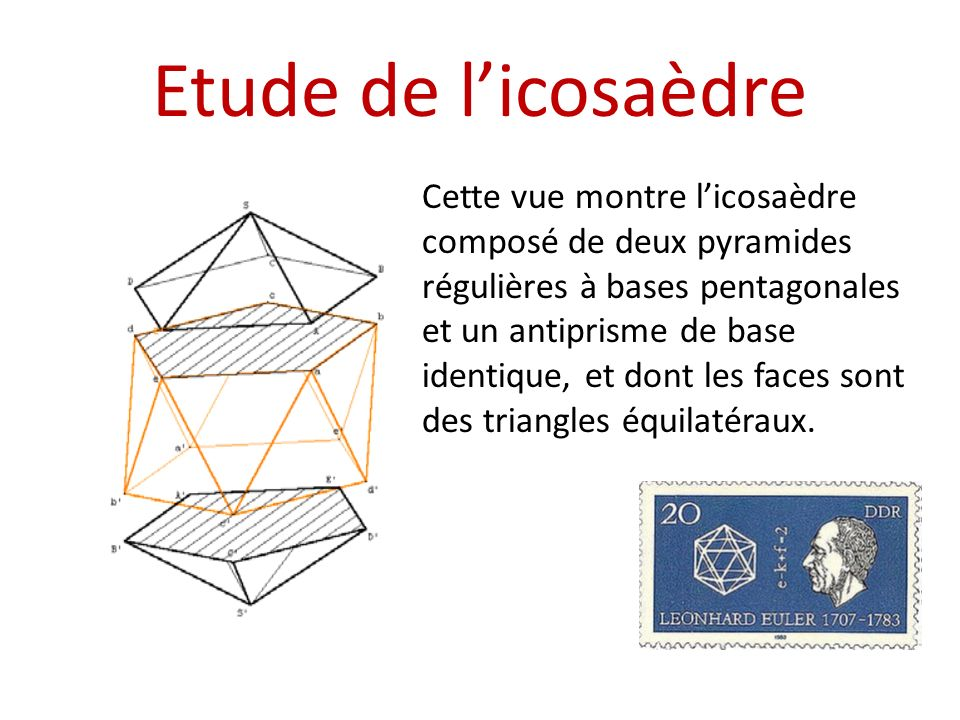 Etude de licosaèdre Cette vue montre licosaèdre composé de deux pyramides régulières à bases pentagonales et un antiprisme de base identique, et dont