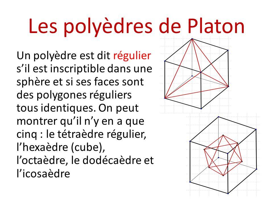 Les polyèdres de Platon Un polyèdre est dit régulier sil est inscriptible dans une sphère et si ses faces sont des polygones réguliers tous identiques