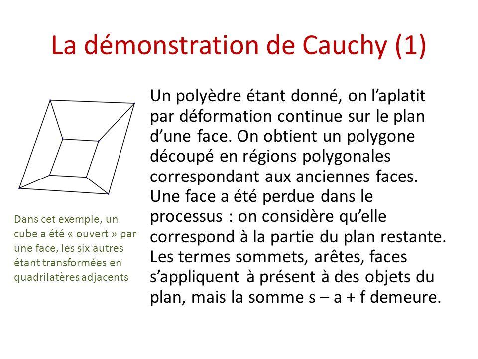 La démonstration de Cauchy (1) Un polyèdre étant donné, on laplatit par déformation continue sur le plan dune face. On obtient un polygone découpé en