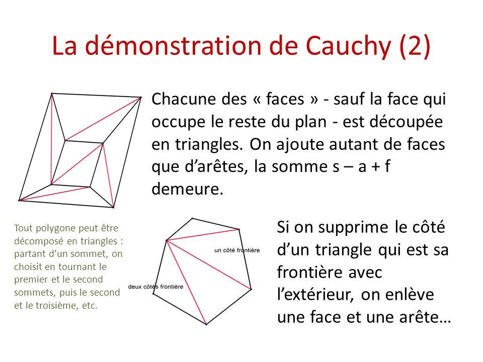 La démonstration de Cauchy (3) Si on supprime un triangle dont deux côtés constituent la frontière avec lextérieur, on ôte un sommet, deux arêtes et une face : la somme s – a + f demeure Et à la fin, que reste-t-il.