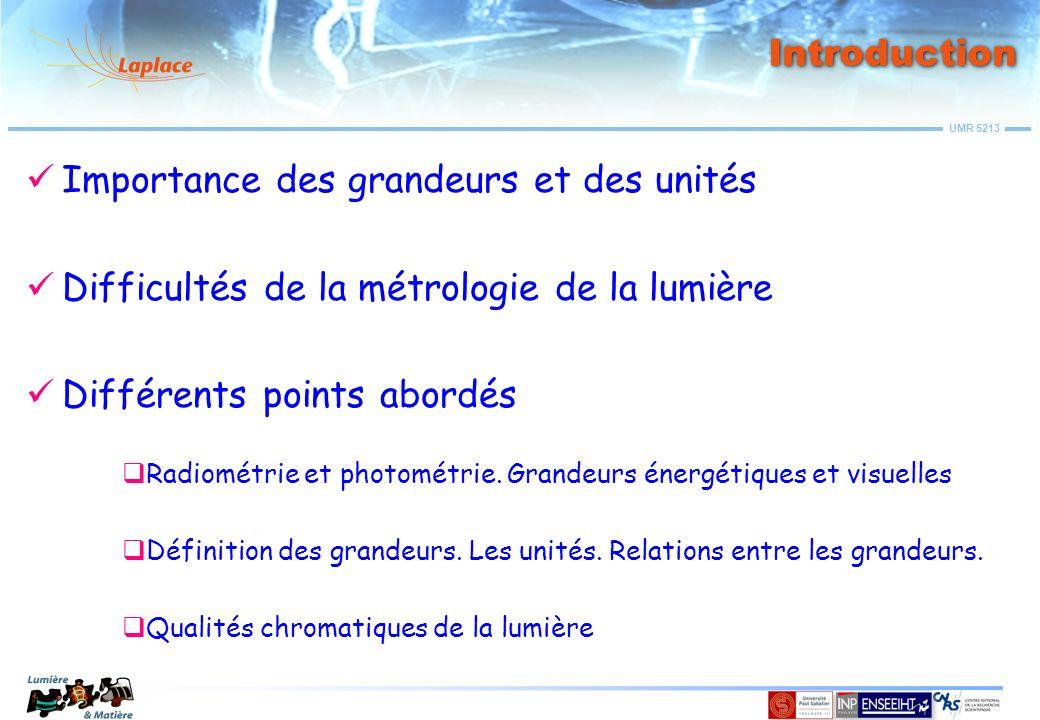 UMR 5213 Grandeurs et unités de mesure Luminance Signification de la luminance Lampe sphérique émettant de façon isotrope une intensité I et un flux F Rayon R 1 Luminance L 1 Rayon R 2 Luminance L 2 (1) Plus « brillante » que (2)