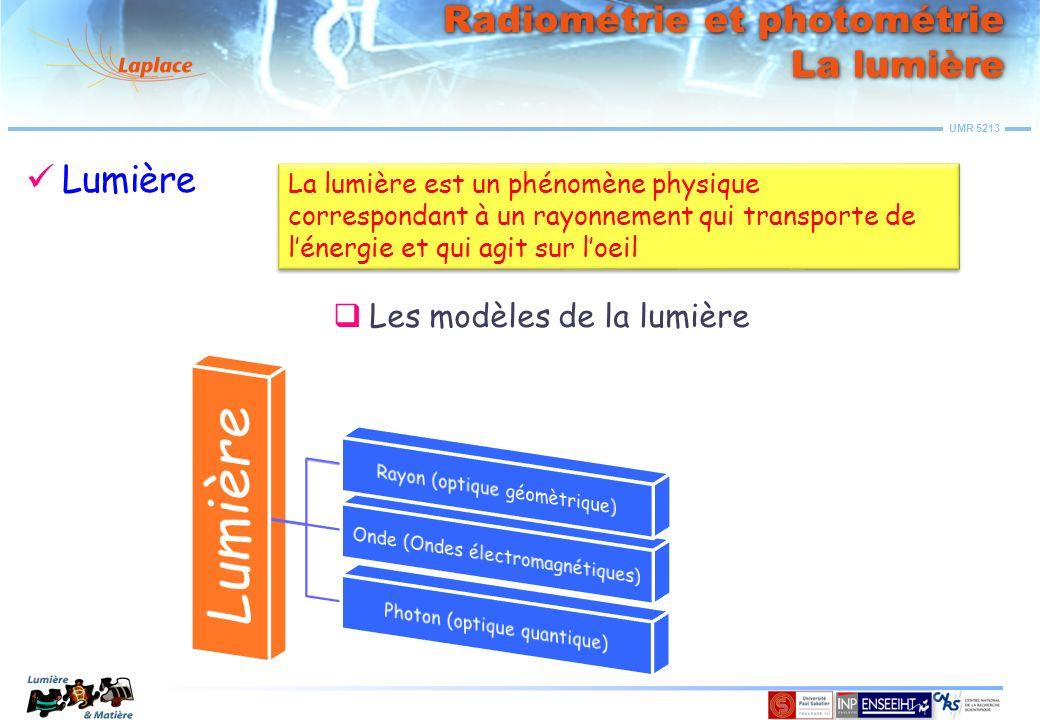 UMR 5213 Grandeurs et unités de mesure Luminance Conservation de la luminance dans un système centré A0A0 AiAi PePe PsPs ΔS o ΔS i αoαo αiαi Aplanétisme Condition des sinus dAbbe : Etendue géométrique: n o =n i et transmission T=1 L o = L i Lœil est sensible à la luminance