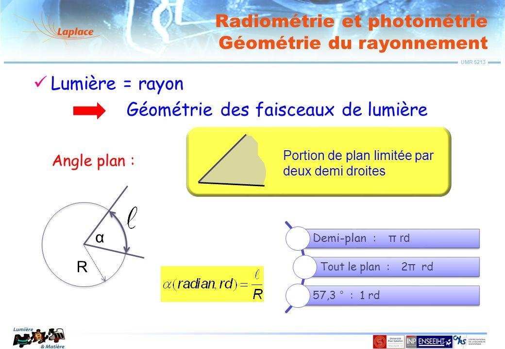 UMR 5213 Radiométrie et photométrie Géométrie du rayonnement Angle solide : Tout lespace : 4 π sr Cône (θ) : 2 π(1-cosθ) sr Angle solide élémentaire : sinθdθdφ Portion despace limitée par un cône dS r Normale à dS θ Angle solide sous lequel on voit une surface: