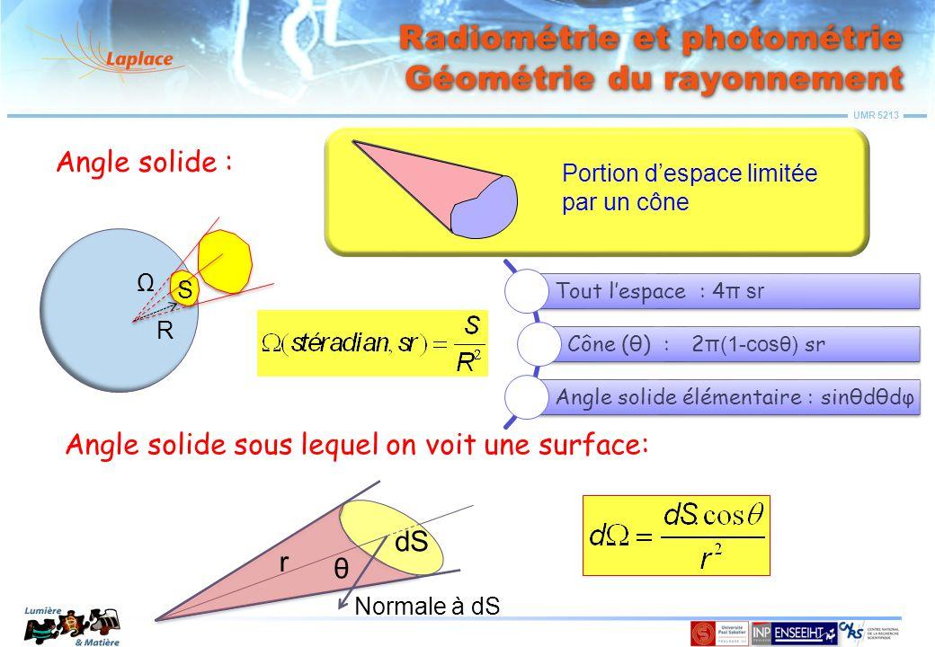 UMR 5213 Grandeurs et unités de mesure Flux Le flux correspond à un débit à travers une surface Flux énergétique F e Energie transportée par la lumière traversant une surface par unité de temps Unité : Watt (W) Flux énergétique spectrique F eλ Distribution de lénergie dans le spectre Densité dénergie par unité dintervalle de longueur donde Unité : Watt/mètre (W/m) Flux lumineux (ou visuel) F V Traduit la sensation visuelle Unité : lumen (lm)