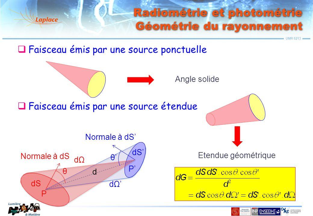 UMR 5213 Grandeurs et unités de mesure Eclairement Eclairement énergétique E e : Unité : Watt.mètre -2 (W.m -2 ) Eclairement lumineux E V : Unité : lux (lx) lumen.mètre -2 (lm.m -2 ) Eclairement intérieur quelques centaines de lux Chaussée : 10 à 40 lux Soleil à midi : 100 000 lux
