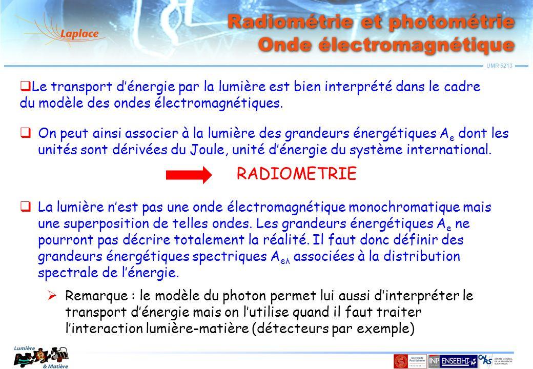 UMR 5213 Radiométrie et photométrie Onde électromagnétique Lampe à incandescence Tube fluorescent LED blanche Distribution spectrale de lénergie λ A eλ dλ