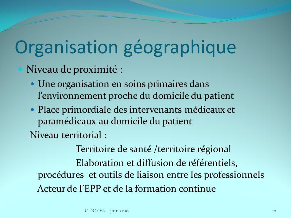 Organisation géographique Niveau de proximité : Une organisation en soins primaires dans lenvironnement proche du domicile du patient Place primordial