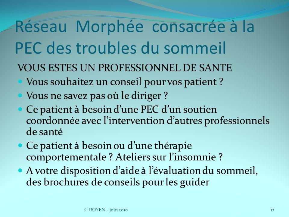 Réseau Morphée consacrée à la PEC des troubles du sommeil VOUS ESTES UN PROFESSIONNEL DE SANTE Vous souhaitez un conseil pour vos patient .