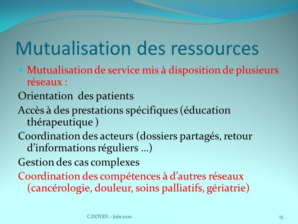 Mutualisation des ressources Mutualisation de service mis à disposition de plusieurs réseaux : Orientation des patients Accès à des prestations spécif