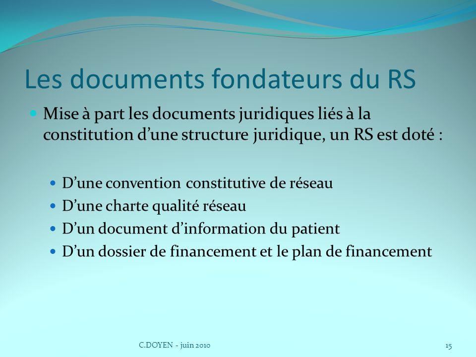 Les documents fondateurs du RS Mise à part les documents juridiques liés à la constitution dune structure juridique, un RS est doté : Dune convention