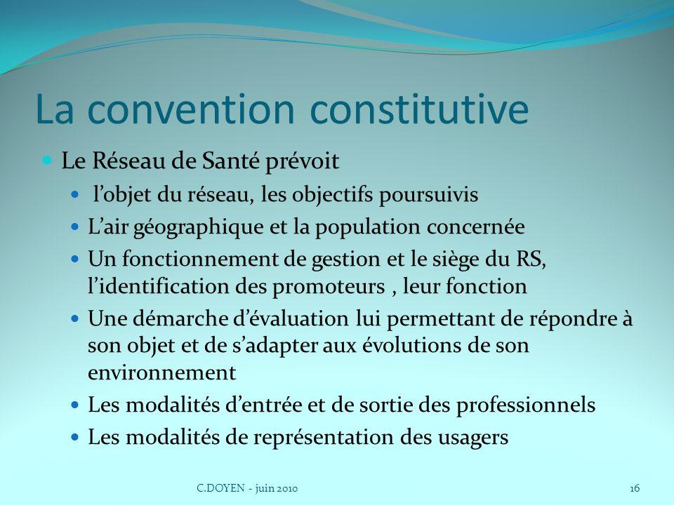 La convention constitutive Le Réseau de Santé prévoit lobjet du réseau, les objectifs poursuivis Lair géographique et la population concernée Un fonct