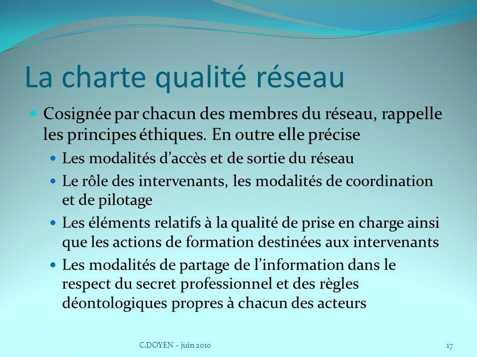 La charte qualité réseau Cosignée par chacun des membres du réseau, rappelle les principes éthiques. En outre elle précise Les modalités daccès et de