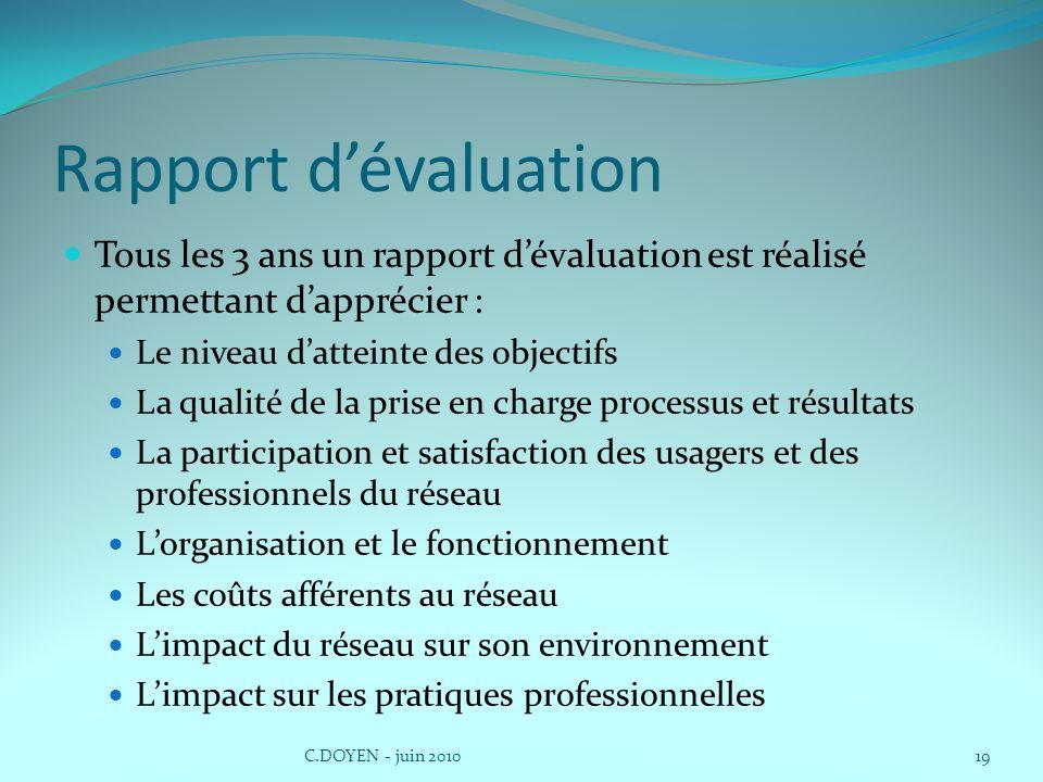 Rapport dévaluation Tous les 3 ans un rapport dévaluation est réalisé permettant dapprécier : Le niveau datteinte des objectifs La qualité de la prise